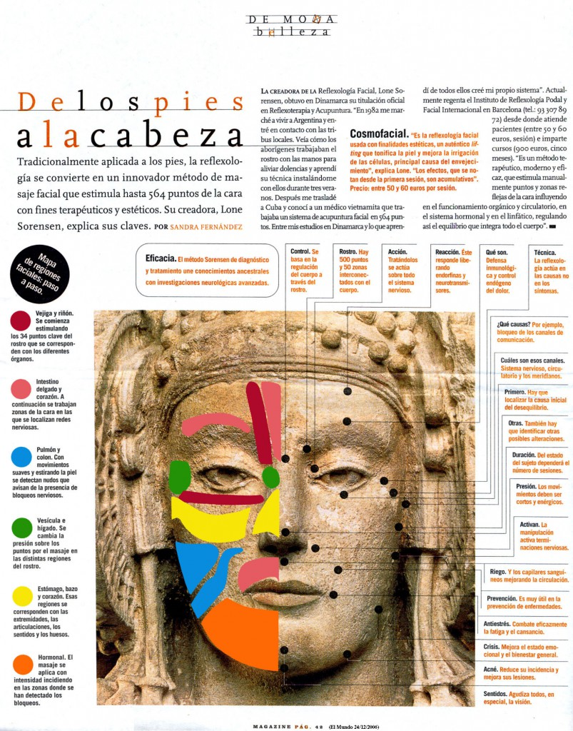 Sin clasificar - Reflexología Facial